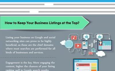 Is your Business Getting Noticed?
