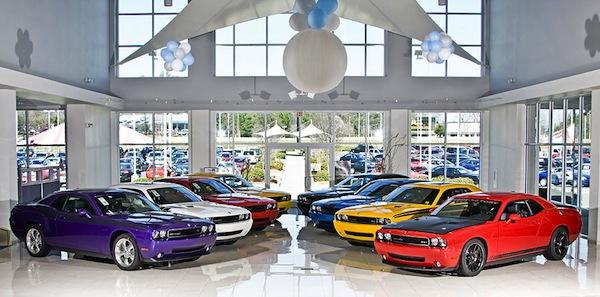Newly Opened Used Car Dealership Digital Marketing Plan